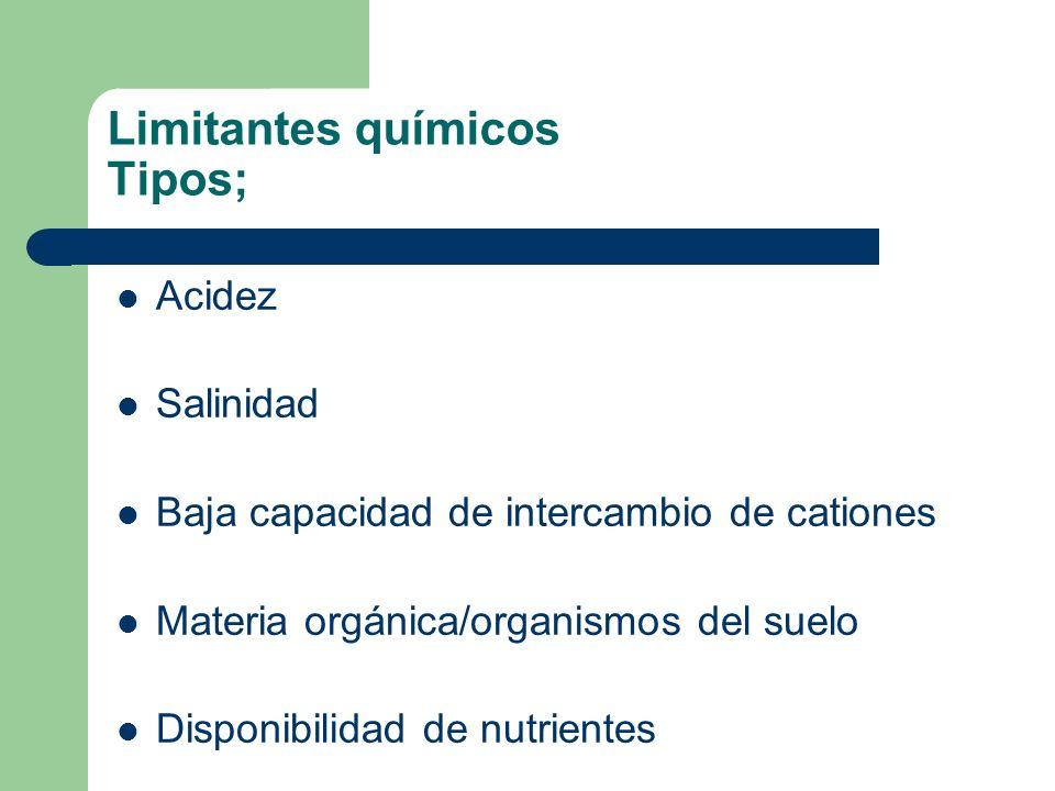 Limitantes químicos Tipos;