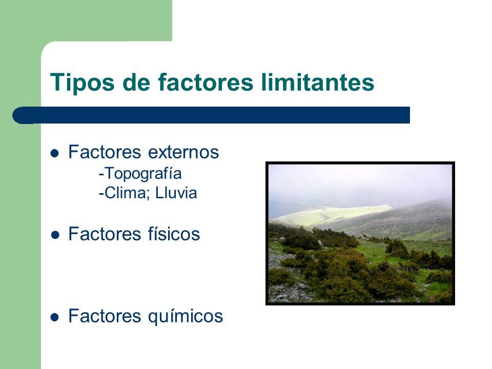 Tipos de factores limitantes