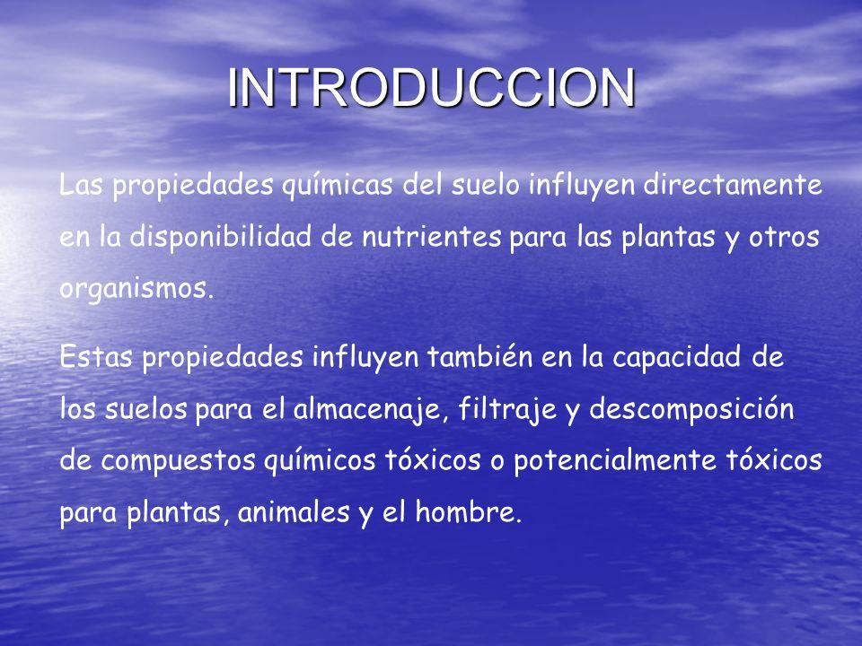 INTRODUCCION Las propiedades químicas del suelo influyen directamente en la disponibilidad de nutrientes para las plantas y otros organismos.