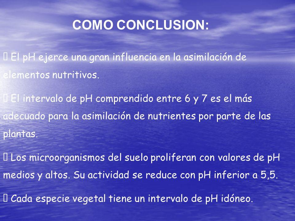 COMO CONCLUSION:  El pH ejerce una gran influencia en la asimilación de elementos nutritivos.