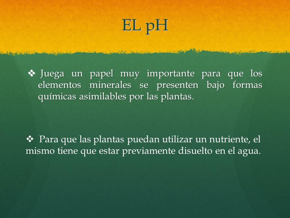 EL pH Juega un papel muy importante para que los elementos minerales se presenten bajo formas químicas asimilables por las plantas.