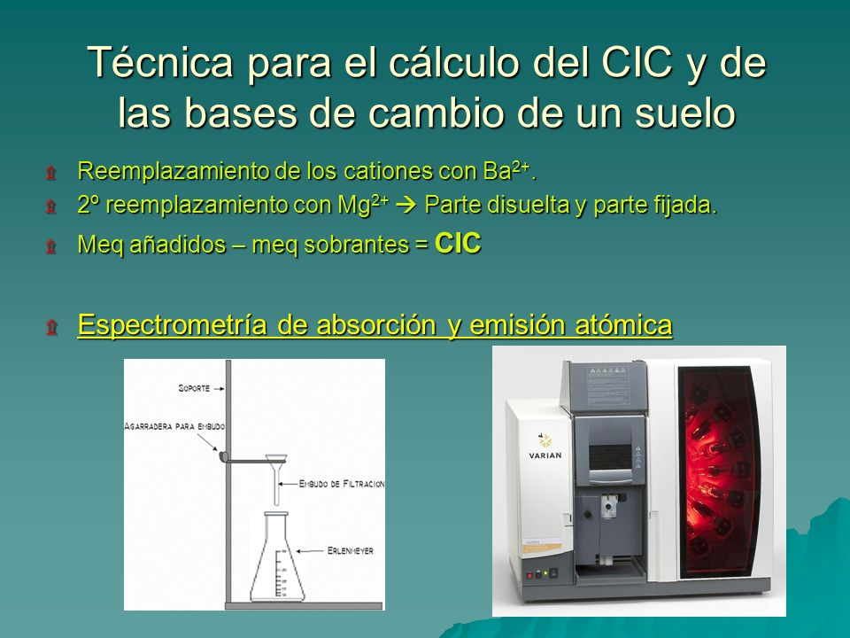 Técnica para el cálculo del CIC y de las bases de cambio de un suelo
