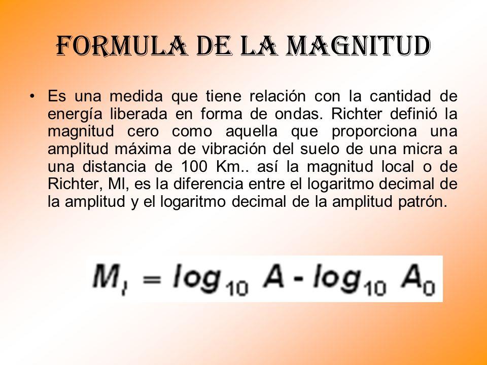 Formula de la magnitud