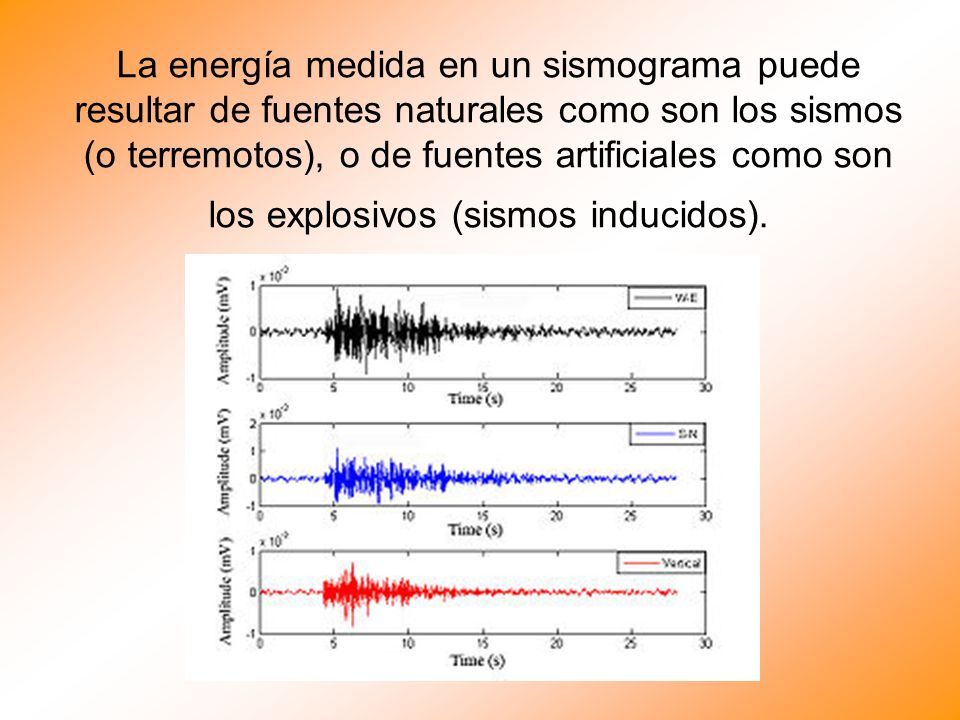 La energía medida en un sismograma puede resultar de fuentes naturales como son los sismos (o terremotos), o de fuentes artificiales como son los explosivos (sismos inducidos).