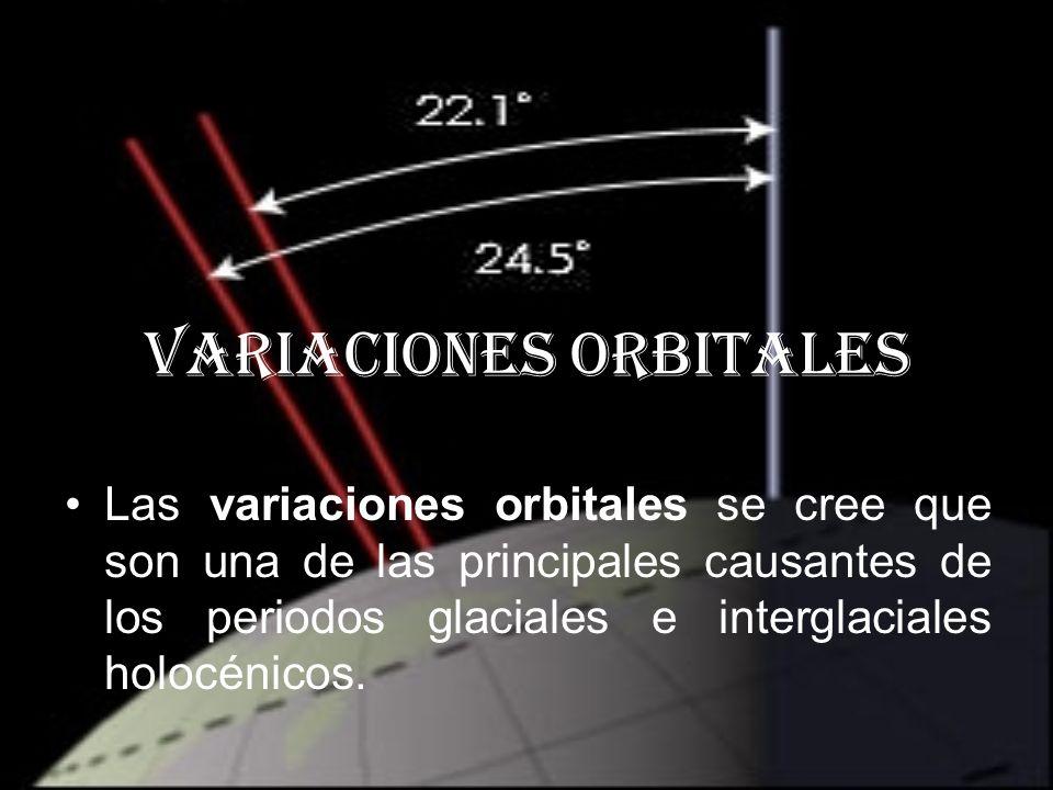 VARIACIONES ORBITALES
