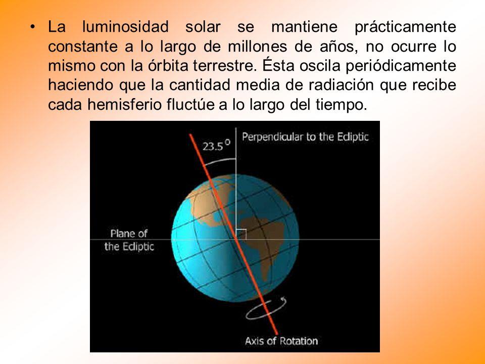 La luminosidad solar se mantiene prácticamente constante a lo largo de millones de años, no ocurre lo mismo con la órbita terrestre.