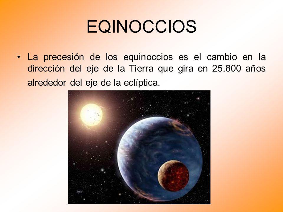 EQINOCCIOS