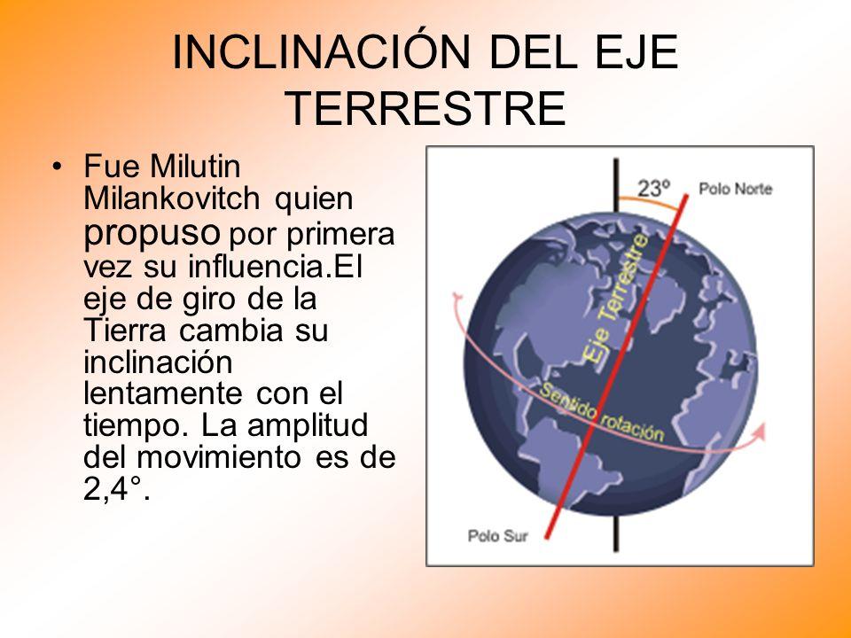 INCLINACIÓN DEL EJE TERRESTRE