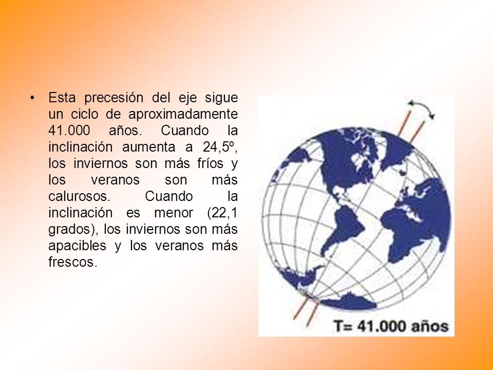 Esta precesión del eje sigue un ciclo de aproximadamente 41. 000 años
