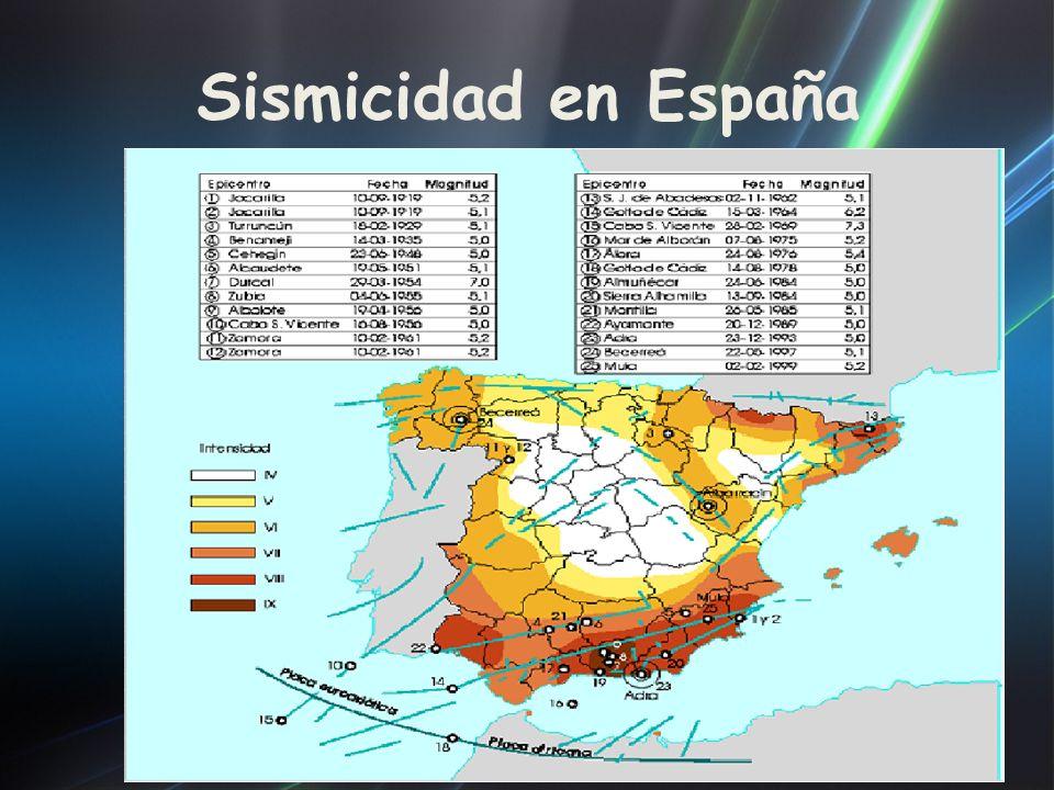 Sismicidad en España