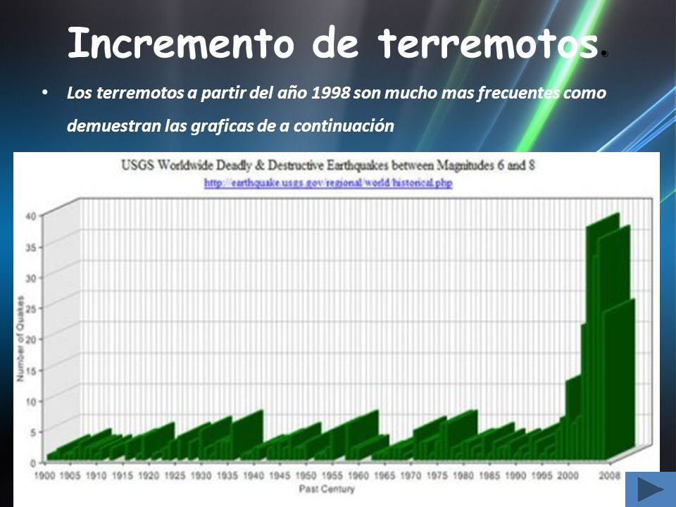 Incremento de terremotos.