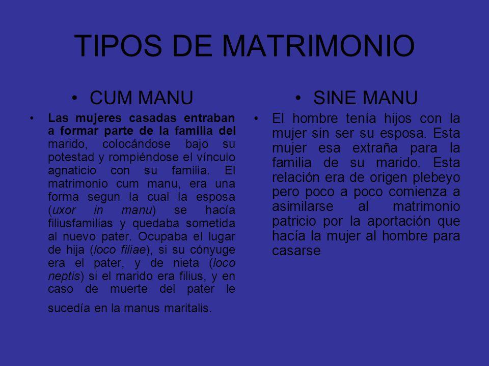 TIPOS DE MATRIMONIO CUM MANU SINE MANU