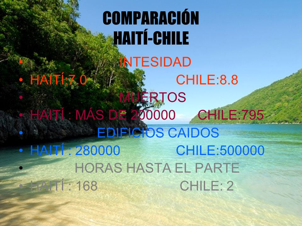 COMPARACIÓN HAITÍ-CHILE