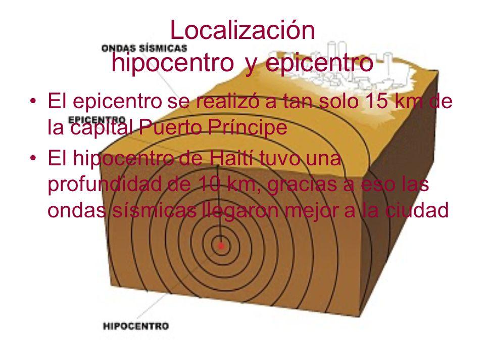 Localización hipocentro y epicentro