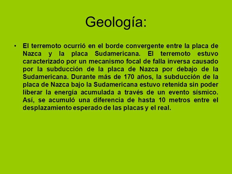 Geología: