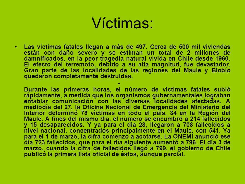 Víctimas: