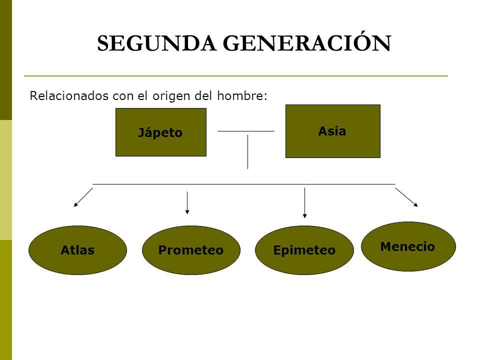 SEGUNDA GENERACIÓN Relacionados con el origen del hombre: Asia Jápeto