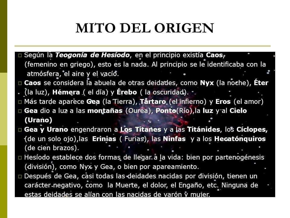 MITO DEL ORIGEN Según la Teogonía de Hesíodo, en el principio existía Caos,