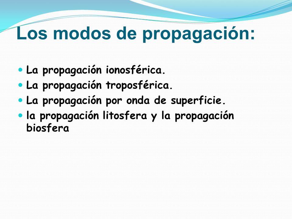 Los modos de propagación: