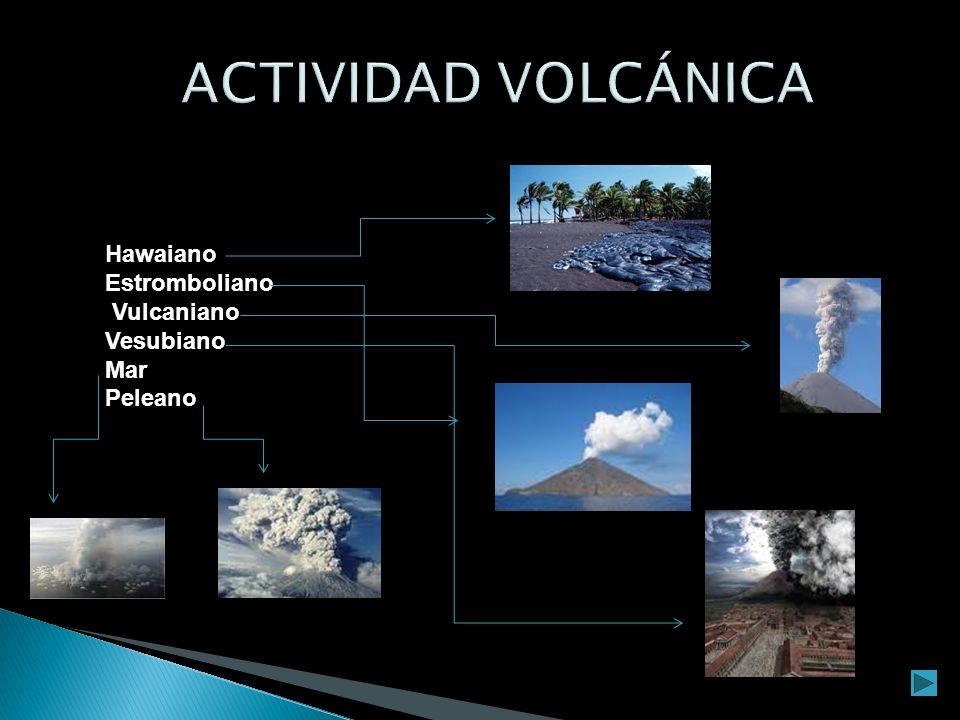 ACTIVIDAD VOLCÁNICA Hawaiano Estromboliano Vulcaniano Vesubiano Mar