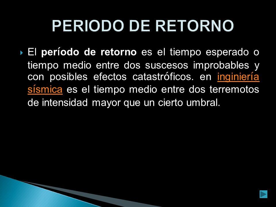 PERIODO DE RETORNO