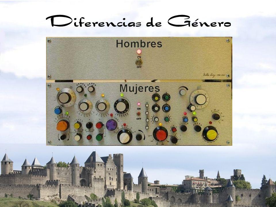 Diferencias de GéneroTony: Como pueden ver por este tablero de control, si hay diferencia entre los hombres y las mujeres!