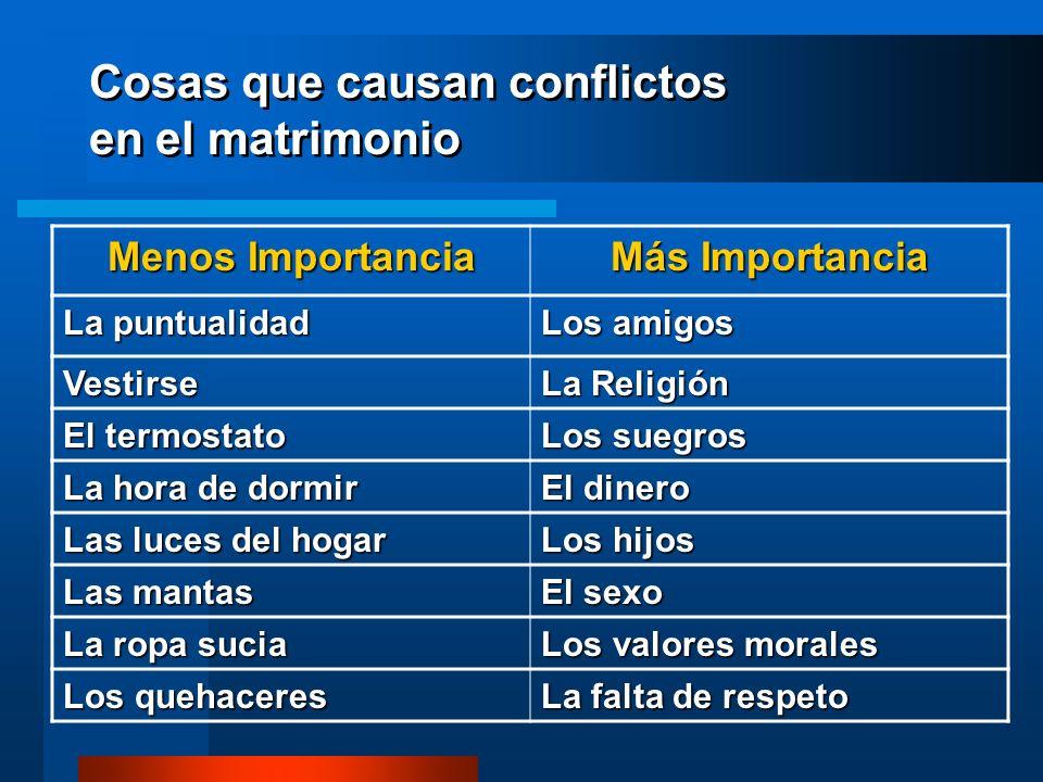 Cosas que causan conflictos en el matrimonio