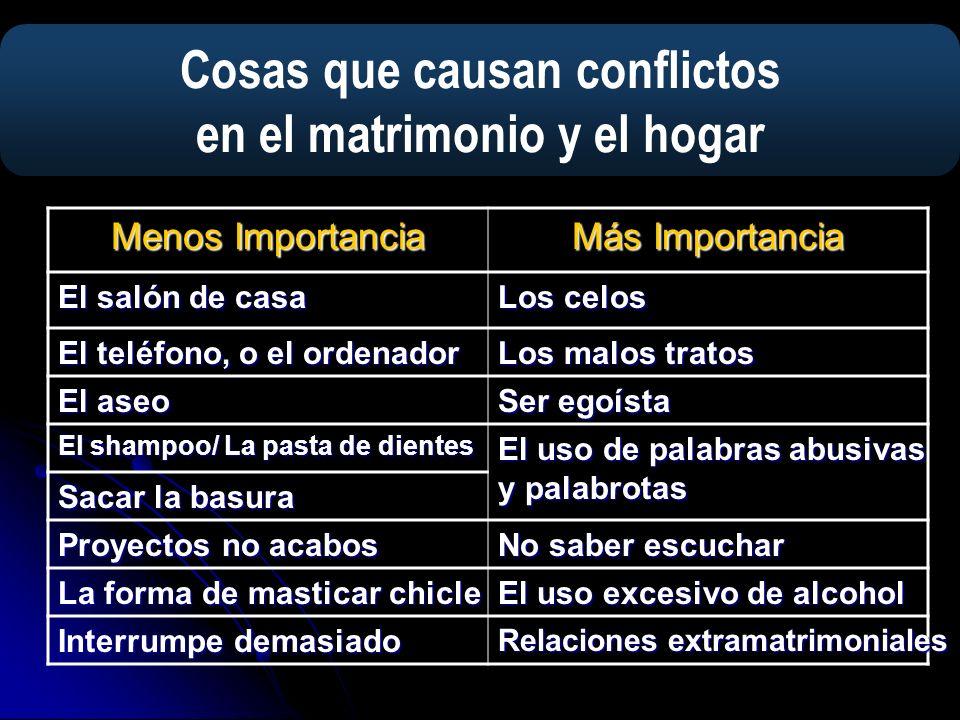 Cosas que causan conflictos en el matrimonio y el hogar