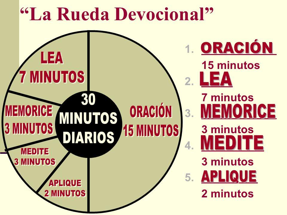La Rueda Devocional ____________ 15 minutos _____ 7 minutos