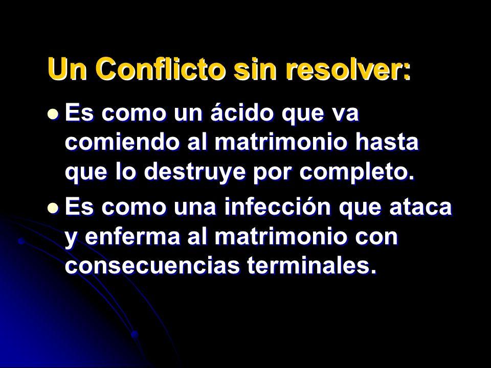 Un Conflicto sin resolver: