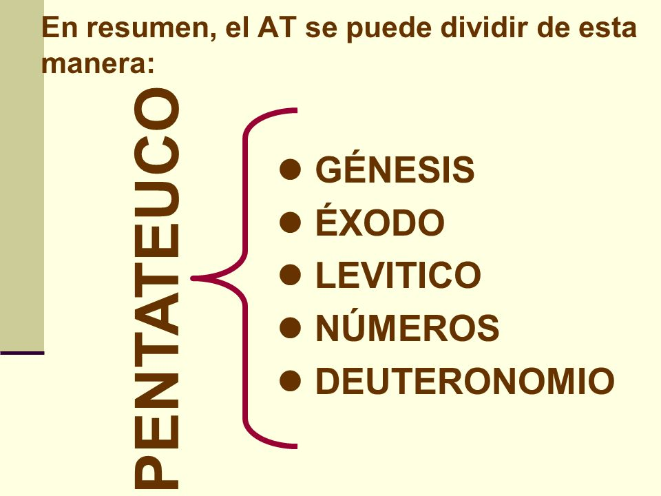 PENTATEUCO GÉNESIS ÉXODO LEVITICO NÚMEROS DEUTERONOMIO