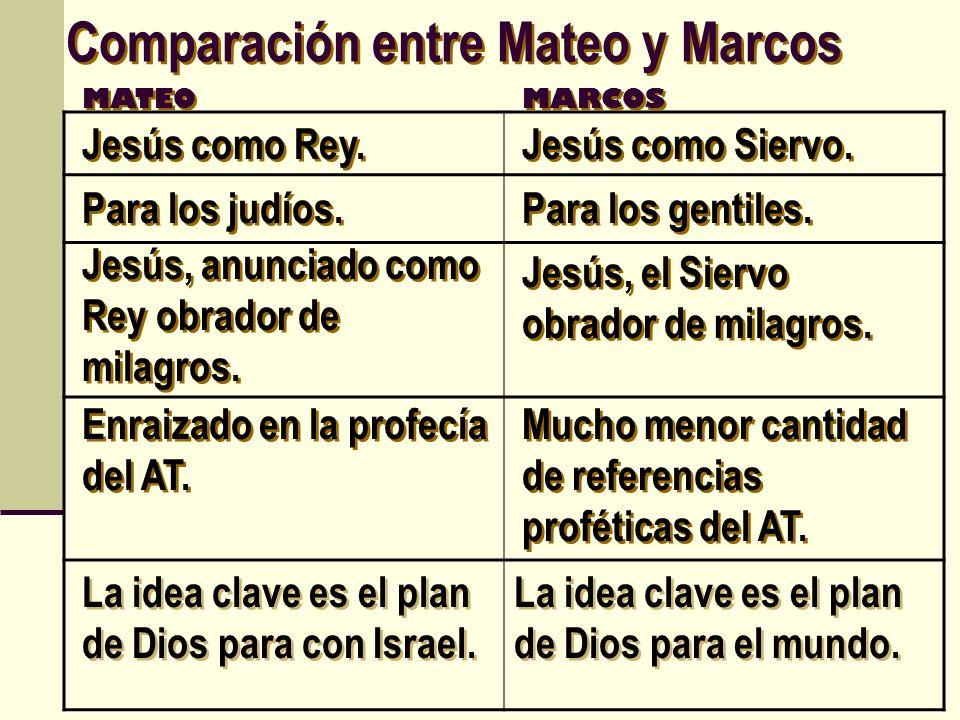 Comparación entre Mateo y Marcos