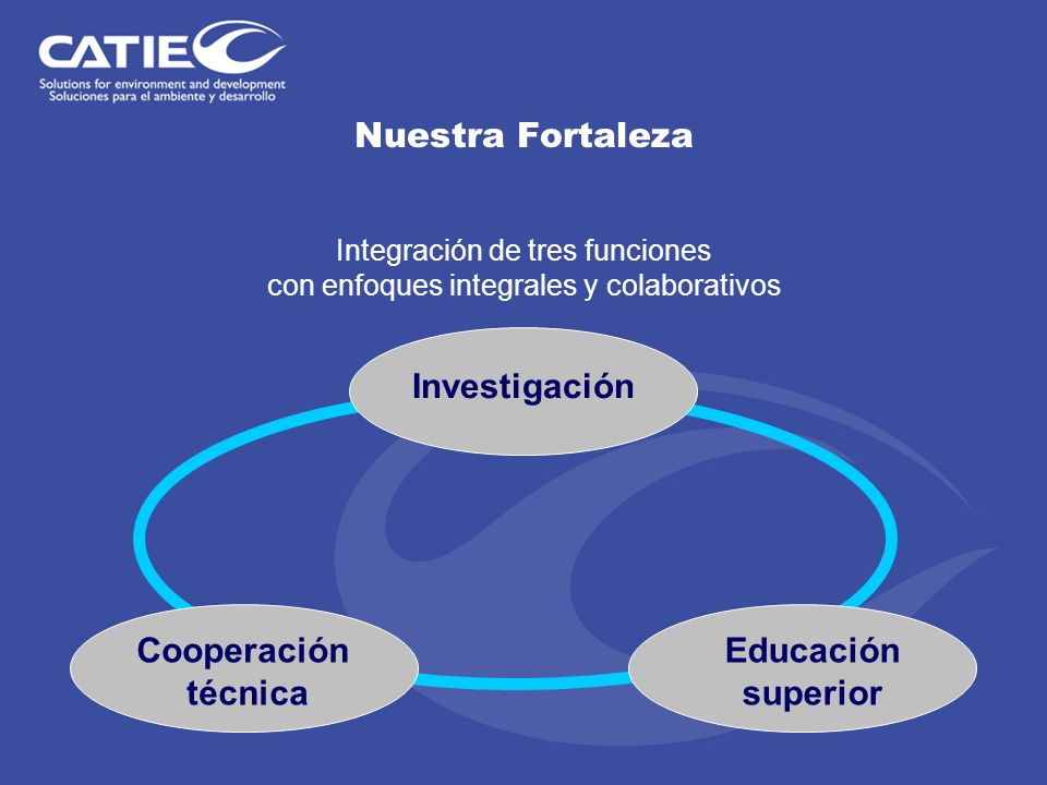 Nuestra Fortaleza Investigación Cooperación técnica Educación superior