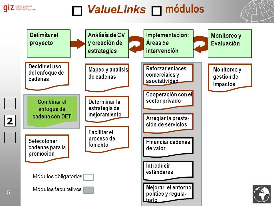 Combinar el enfoque de cadena con DET