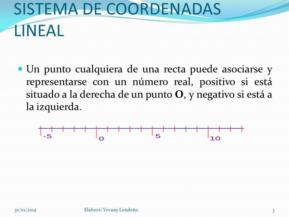 SISTEMA DE COORDENADAS LINEAL