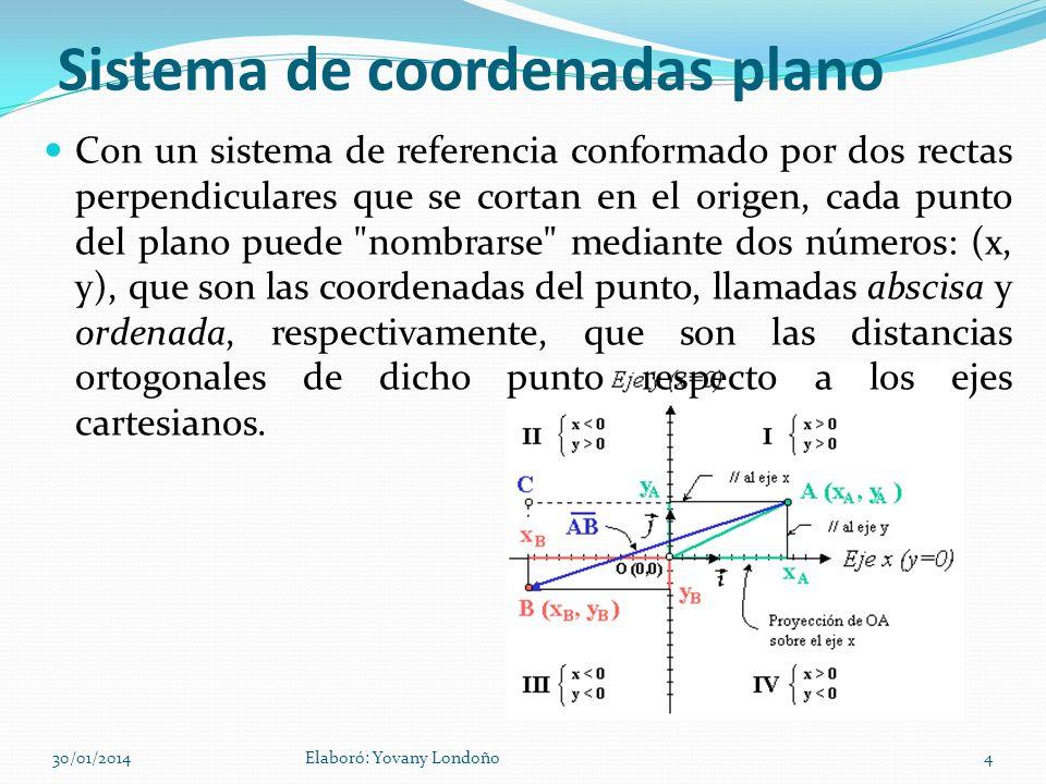 Sistema de coordenadas plano