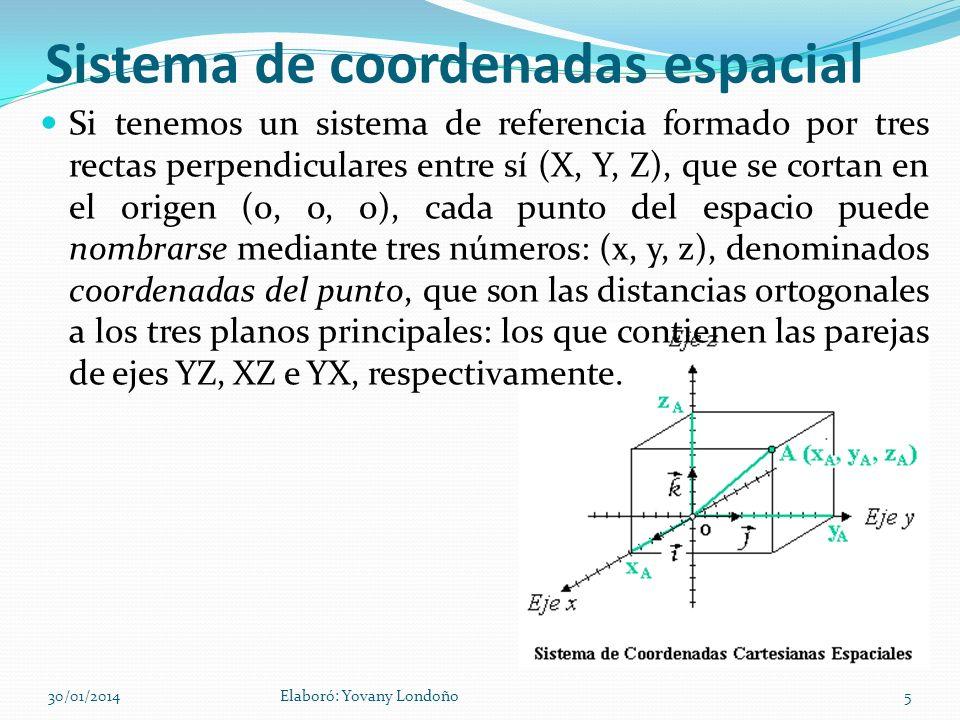 Sistema de coordenadas espacial