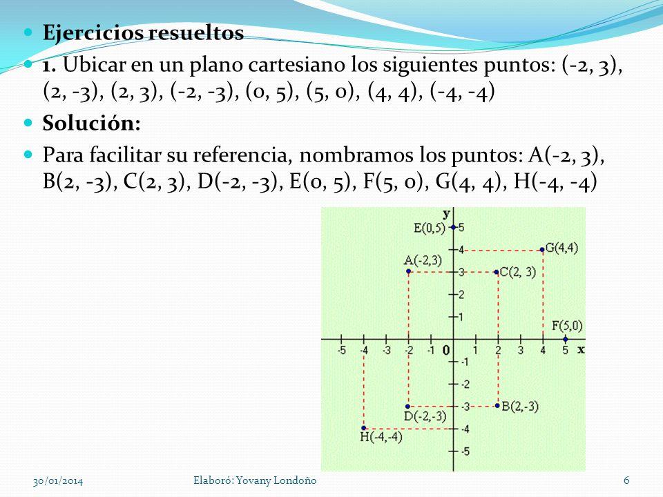 Ejercicios resueltos 1. Ubicar en un plano cartesiano los siguientes puntos: (-2, 3), (2, -3), (2, 3), (-2, -3), (0, 5), (5, 0), (4, 4), (-4, -4)