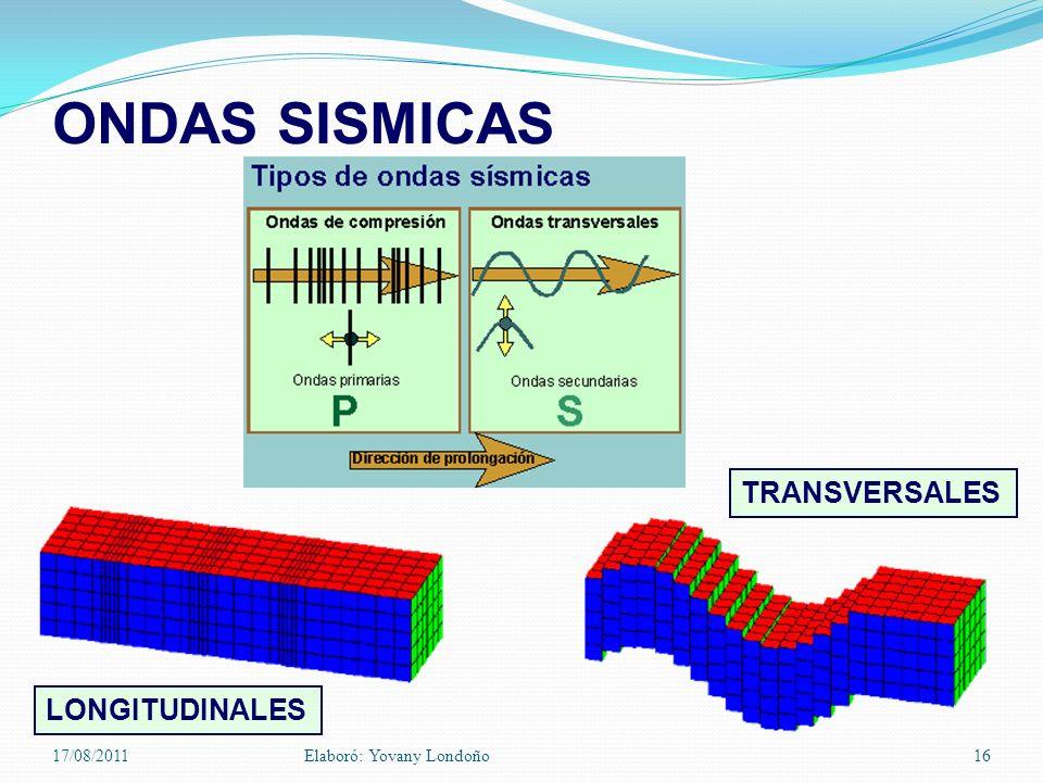 ONDAS SISMICAS TRANSVERSALES LONGITUDINALES 17/08/2011