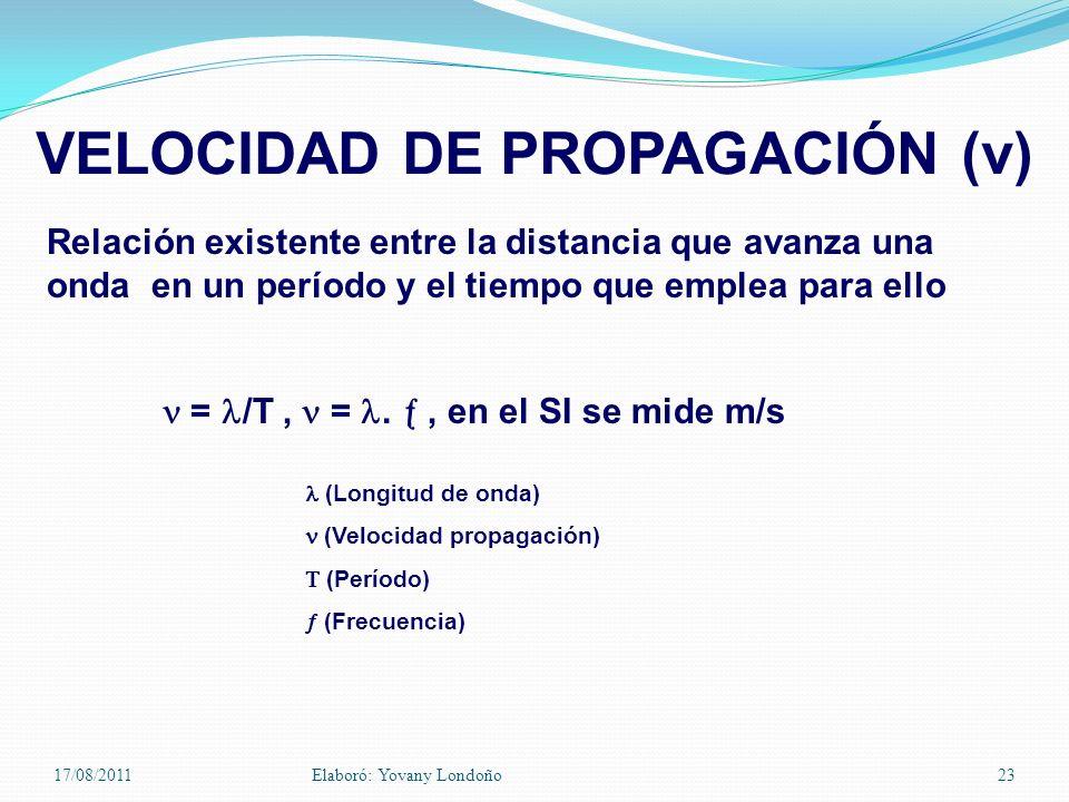 VELOCIDAD DE PROPAGACIÓN (v)