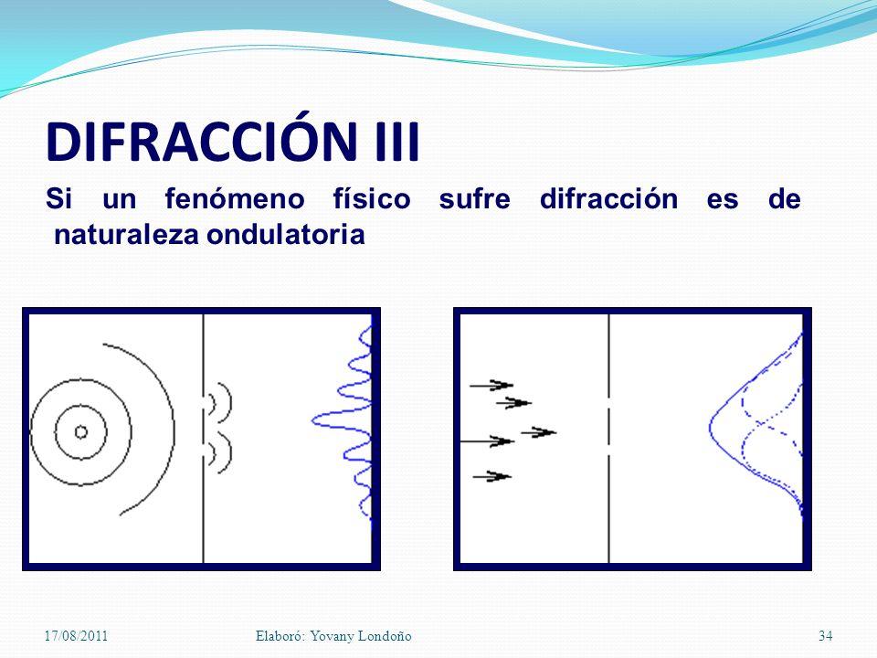 DIFRACCIÓN III Si un fenómeno físico sufre difracción es de naturaleza ondulatoria.