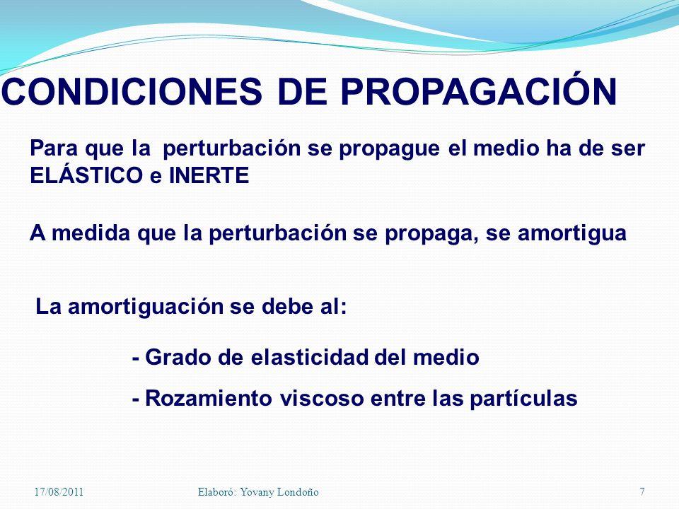 CONDICIONES DE PROPAGACIÓN