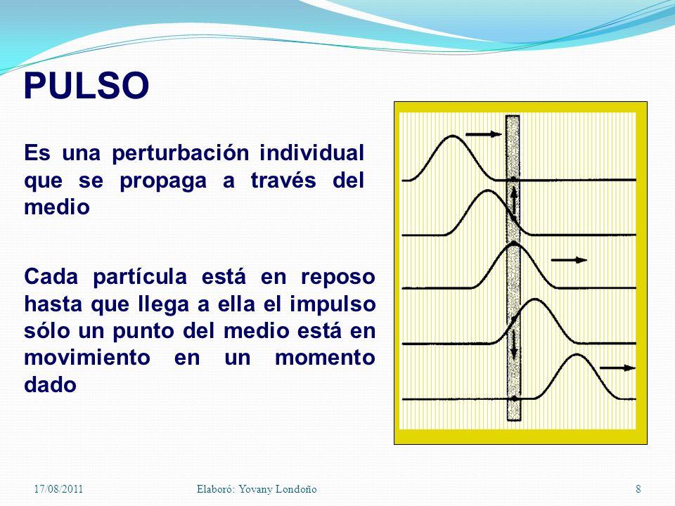 PULSO Es una perturbación individual que se propaga a través del medio