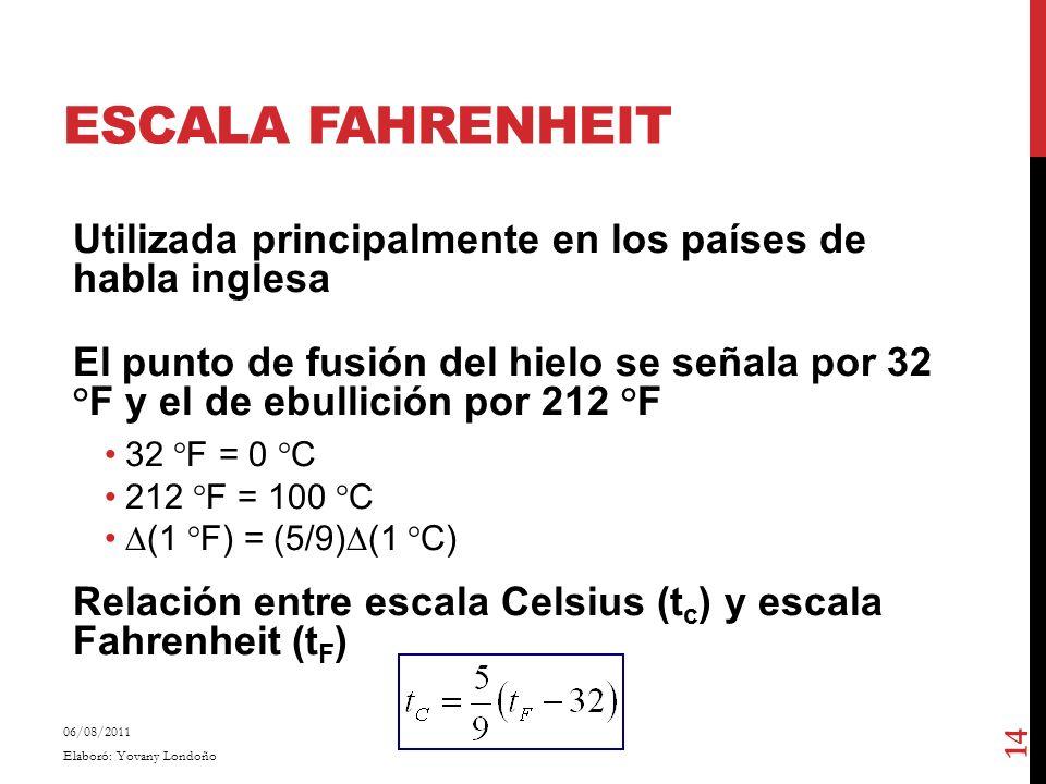 Escala Fahrenheit Utilizada principalmente en los países de habla inglesa.