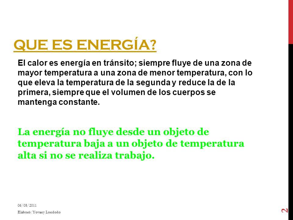 Que es energía