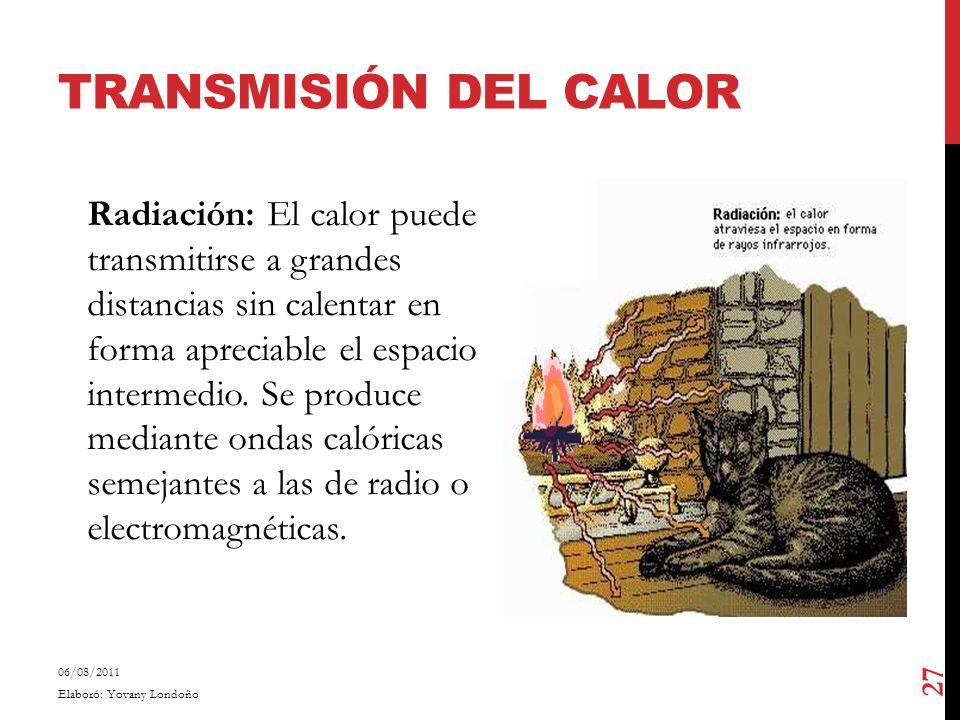 TRANSMISIÓN DEL CALOR