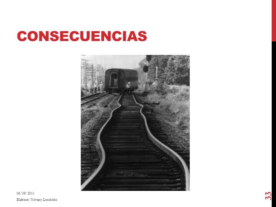 Consecuencias 06/08/2011 Elaboró: Yovany Londoño