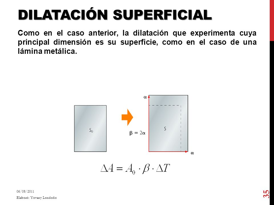 Dilatación Superficial