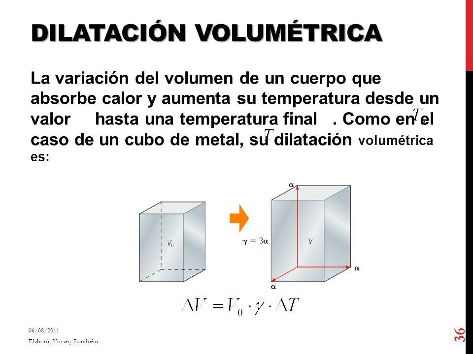 Dilatación Volumétrica