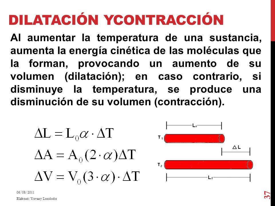DILATACIÓN YCONTRACCIÓN